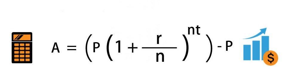 Formula calcular interés compuesto
